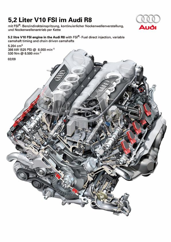 Der Motor des neuen Spitzenmodells R8 5.2 FSI quattro (Bild: Audi)