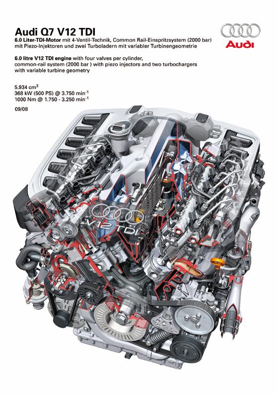 Pure Kraft: der V12 TDI von Audi (Abbildung: Audi)