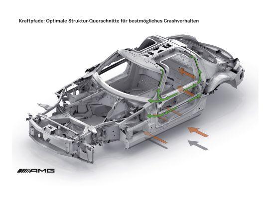 Mercedes-Benz SLS AMG: Der gewichtsoptimierte Aluminium-Spaceframe besteht zu 45 Prozent aus Aluminium-Profilen, zu 31 Prozent aus Aluminium-Blech, zu 20 Prozent aus Aluminium-Guss und zu 4 Prozent aus Stahl. Er bildet die Basis für eine hervorragende Passive Sicherheit. (Foto: Daimler)