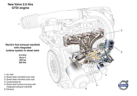 2.0-GTDi-Motor, Direkteinspritzung, Turbinengehäuse aus Stahlblech (Abbildung: Volvo)